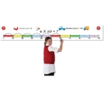 Learning Can Be Fun Wall Number Line 0–100 & Pen